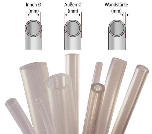 Silikonschlauch Innen 4.0 Aussen 8.0 Stärke 2.0 mm 25 m, autoklavierbar bis 134 °C, glatt und